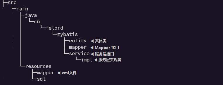 Mybatis Plus 生成文件的目录结构