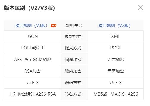 微信支付V2与V3的区别